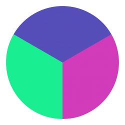 Pie Chart PNG Image