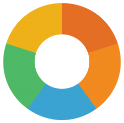 Pie Chart PNG Transparent Image